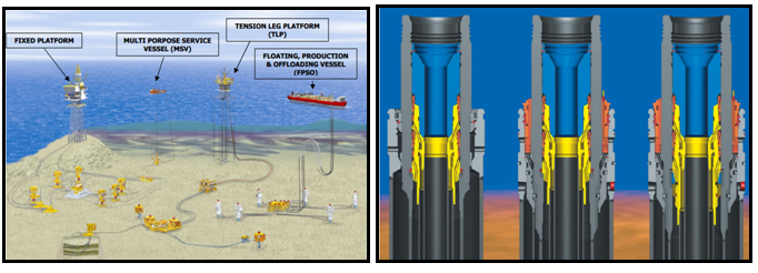 Subsea Technology And Equipments Oil Amp Gas Portal
