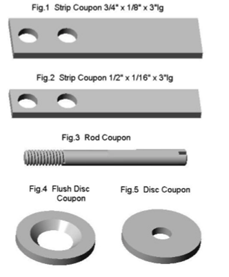 Scientific articles oilgas portal figure 3 different configurations of corrosion coupons from caproco27 fandeluxe Images